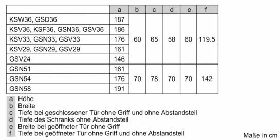 GSN51GW40
