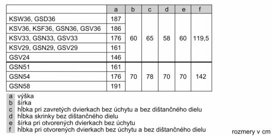 GSV29VW30