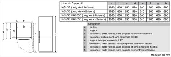 KGV36UW30S