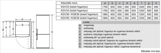 KGV36VW30