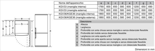 KGV36VI32