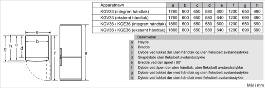 KGV36UW20