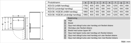KGV36UL20S