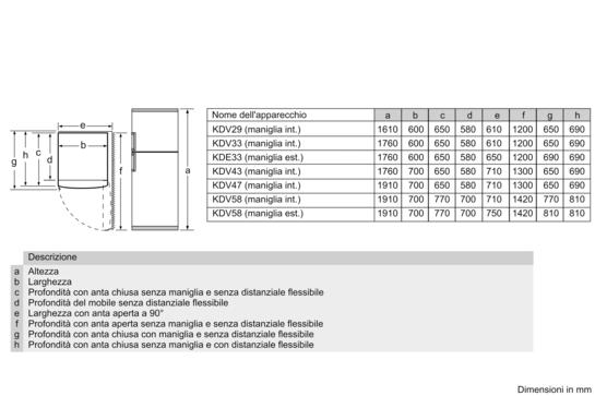 Frigo congelatore da libero posizionamento bianco iq300 - Congelatore piccole dimensioni ...