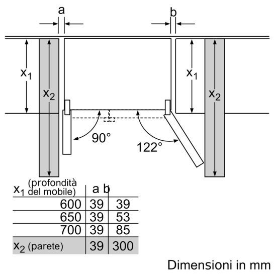 Frigo-congelatore Side by Side inoxDoor - iQ300 - KA92NVI25 | SIEMENS