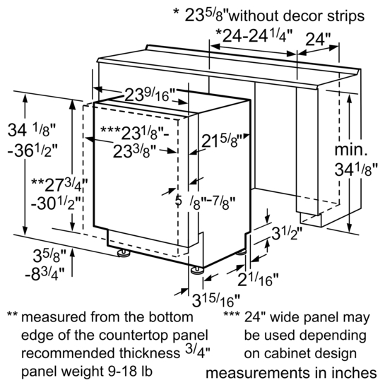 Bosch Dishwasher Custom Panel Installation Instructions