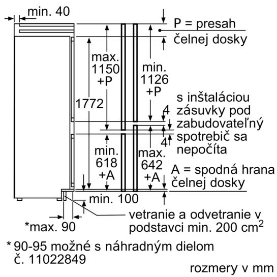 KIF39P60