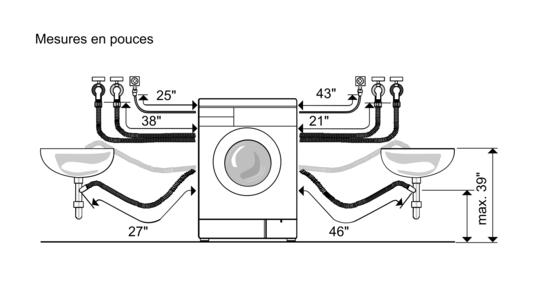 Drawing Lines Media Group : Produits laveuses sécheuses compactes