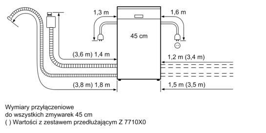 SPI53M95EU