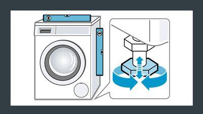 Waschmaschine Vibriert Und Wandert Siemens Hausgerate