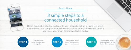 https://media3.bsh-group.com/Images/1200x/MCIM02566795_3_simple_steps_to_a_connected_household_Stage.jpg