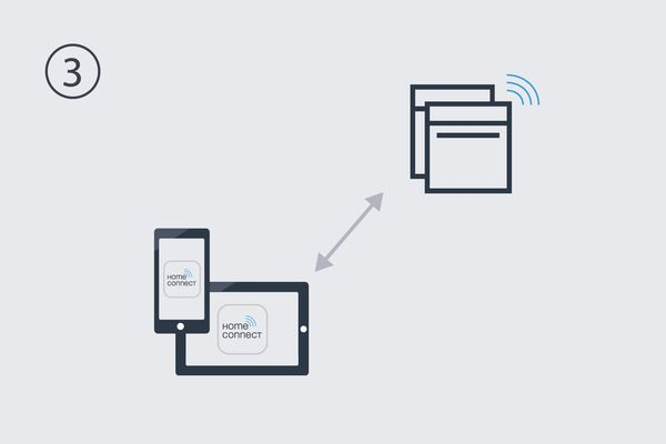 Home Connect Help And Support How To Install And Connect