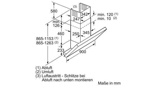 Schräge Dunstabzugshaube Montagehöhe 2021