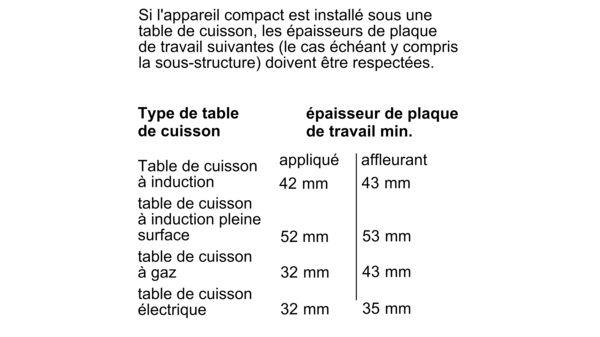 neff c17mr02n0 four combi micro ondes encastrable compact. Black Bedroom Furniture Sets. Home Design Ideas