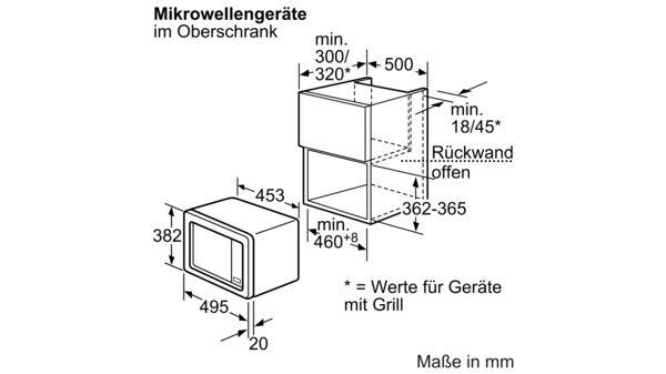 SIEMENS HF15M252 Einbau Mikrowelle