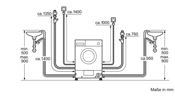 Häufig NEFF - V6540X1 - Waschtrockner PL33